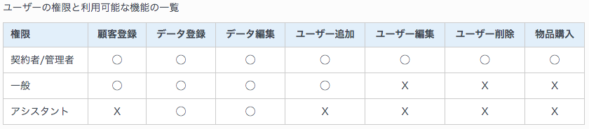help-user-05