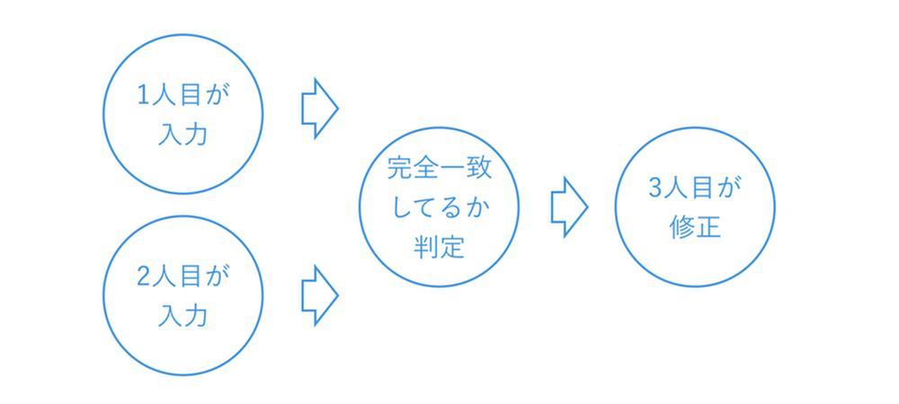 img-flow-bankbook