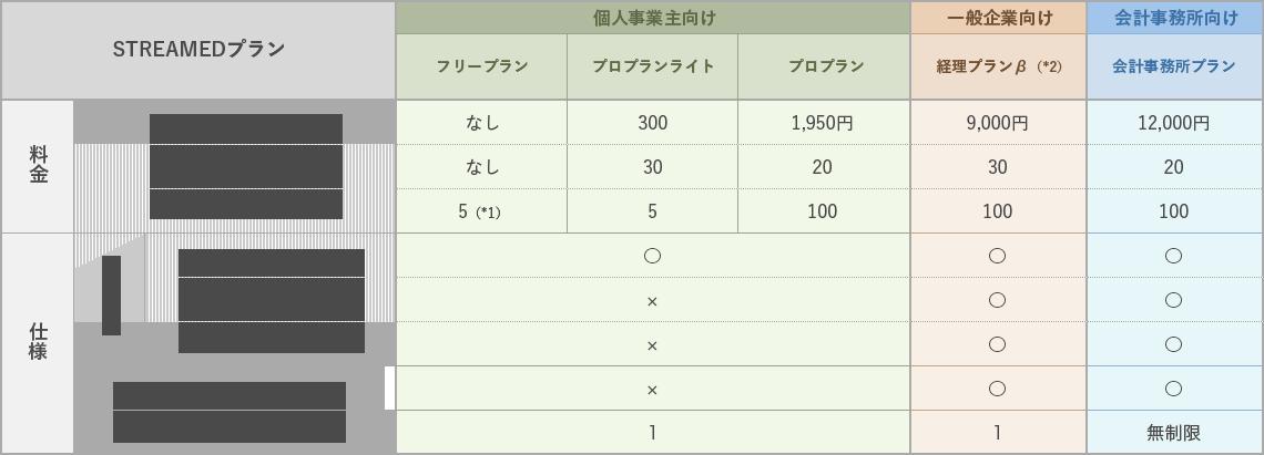 プラン比較表 - 01