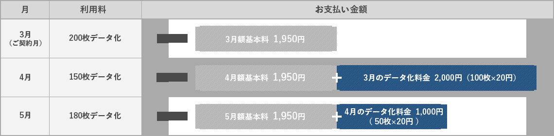 プラン比較表 - 02