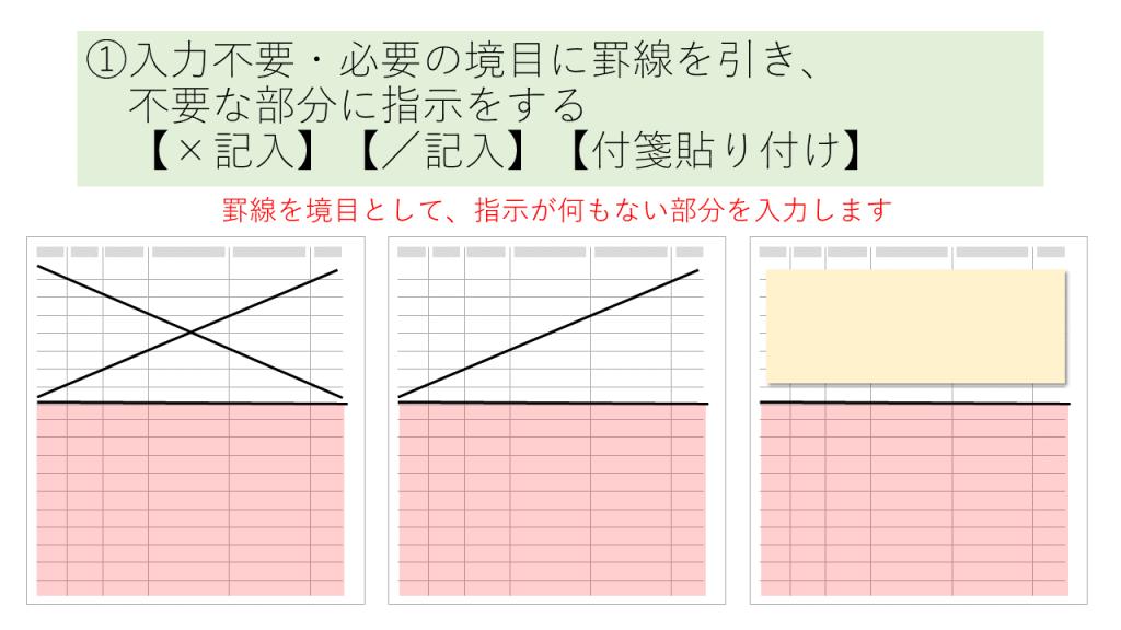 通帳の入力指示で不要な箇所を指示する方法