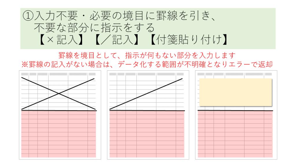 手書き指示1