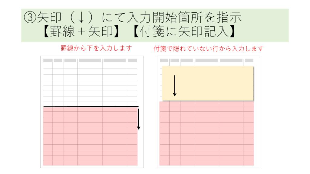 手書き指示3
