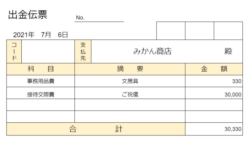 データ化の例、出金伝票