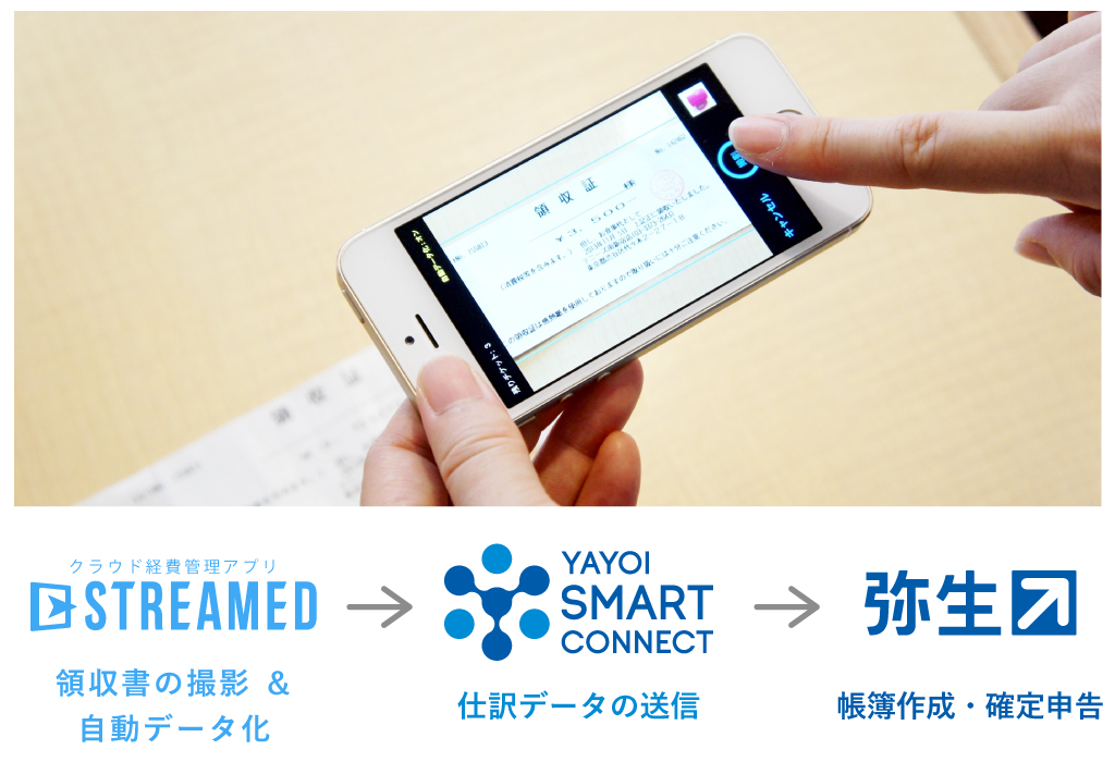 STREAMED - YAYOI SMART CONNECT